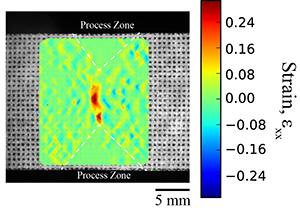 Axial strain map of cracked copy paper during tensile testing